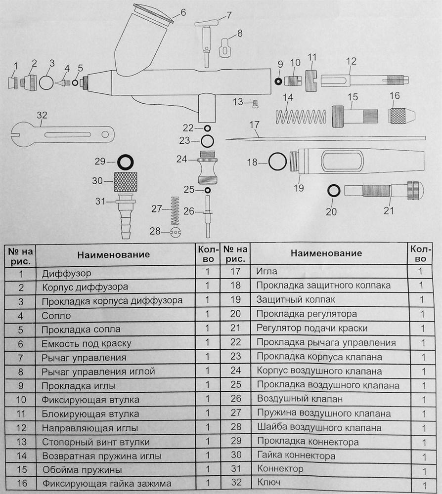 Аэрограф JAS 1164 схема