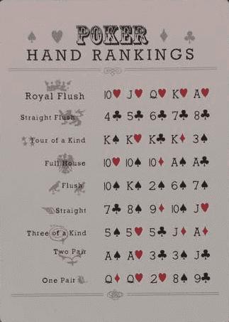 Карта с покерными комбинациями - фото 39464
