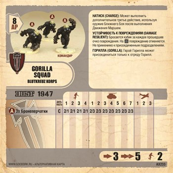 Карточка Gorilla Squad