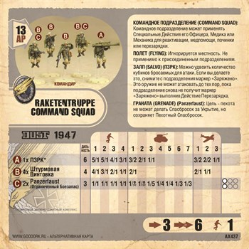 Карточка Raketentruppe Command Squad