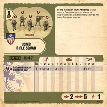 Карточка Usmc Rifle Squad