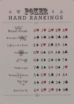 Карта с покерными комбинациями